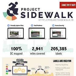 Project Sidewalk poster